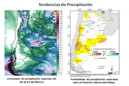 Perspectiva: Clima poco predecible